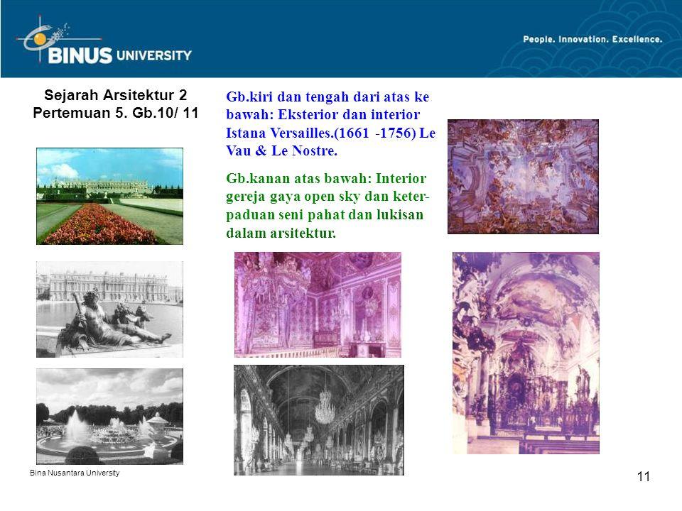 Bina Nusantara University 11 Sejarah Arsitektur 2 Pertemuan 5. Gb.10/ 11 Gb.kiri dan tengah dari atas ke bawah: Eksterior dan interior Istana Versaill