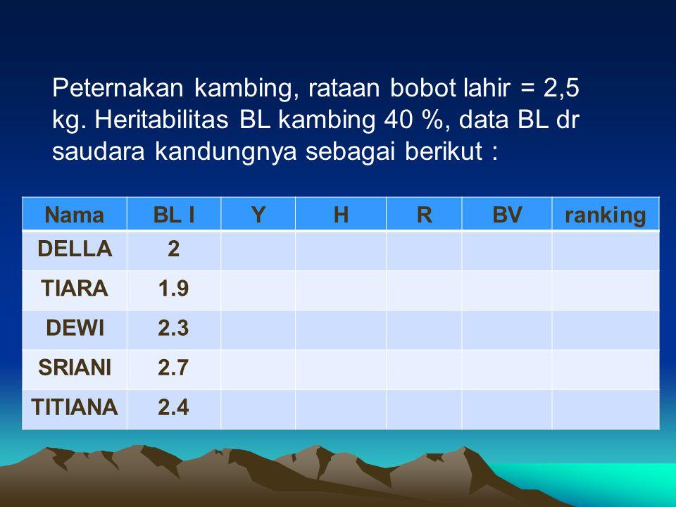 Peternakan kambing, rataan bobot lahir = 2,5 kg. Heritabilitas BL kambing 40 %, data BL dr saudara kandungnya sebagai berikut : V NamaBL IYHRBVranking