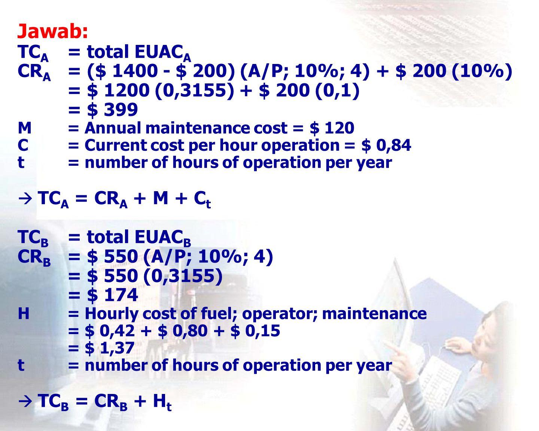 Jawab: TC A = total EUAC A CR A = ($ 1400 - $ 200) (A/P; 10%; 4) + $ 200 (10%) = $ 1200 (0,3155) + $ 200 (0,1) = $ 399 M= Annual maintenance cost = $