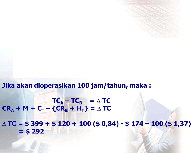 Jika akan dioperasikan 100 jam/tahun, maka : TC A – TC B =  TC CR A + M + C T – {CR B + H T } =  TC  TC = $ 399 + $ 120 + 100 ($ 0,84) - $ 174 – 10