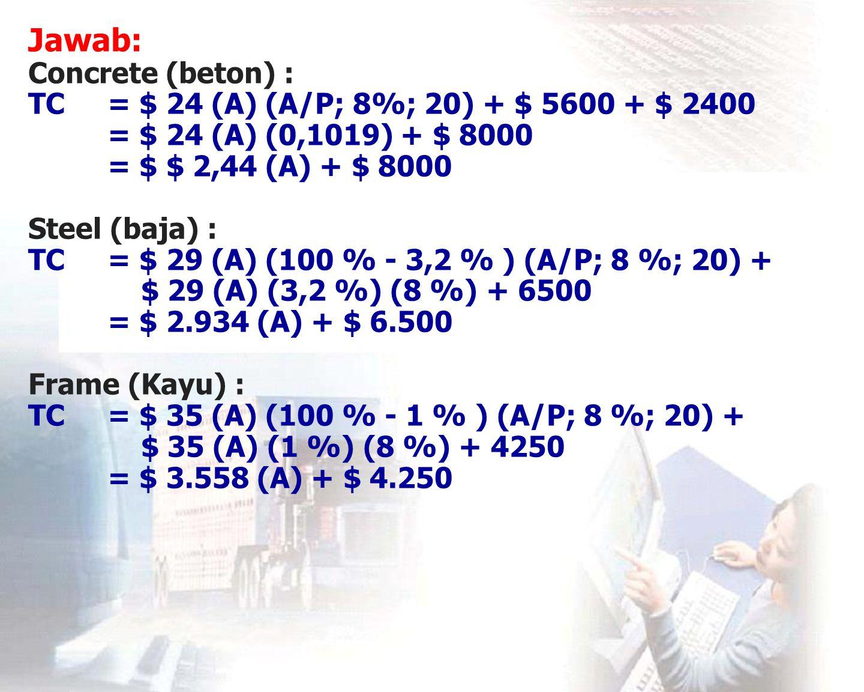 Jawab: Concrete (beton) : TC= $ 24 (A) (A/P; 8%; 20) + $ 5600 + $ 2400 = $ 24 (A) (0,1019) + $ 8000 = $ $ 2,44 (A) + $ 8000 Steel (baja) : TC= $ 29 (A