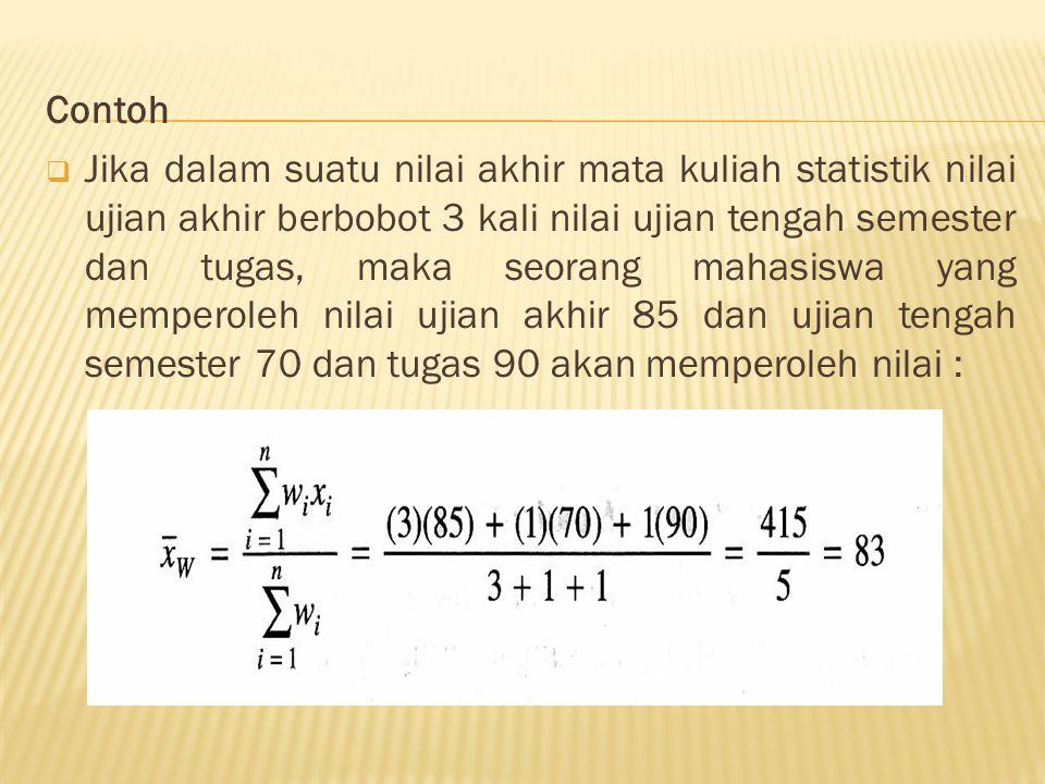 Contoh  Jika dalam suatu nilai akhir mata kuliah statistik nilai ujian akhir berbobot 3 kali nilai ujian tengah semester dan tugas, maka seorang maha