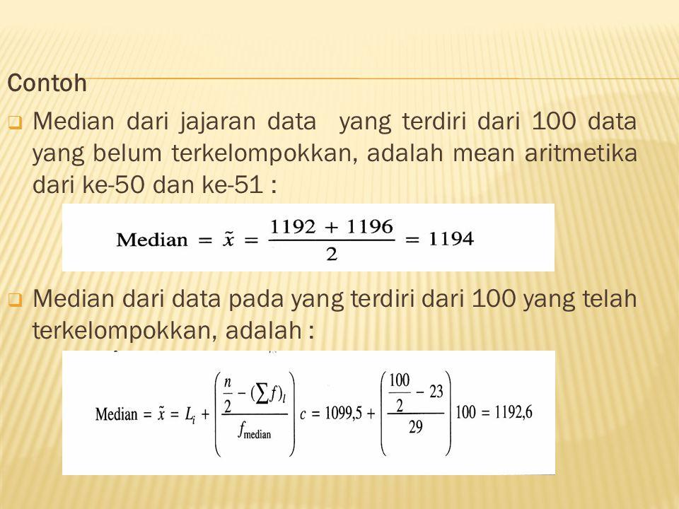 Contoh  Median dari jajaran data yang terdiri dari 100 data yang belum terkelompokkan, adalah mean aritmetika dari ke-50 dan ke-51 :  Median dari data pada yang terdiri dari 100 yang telah terkelompokkan, adalah :