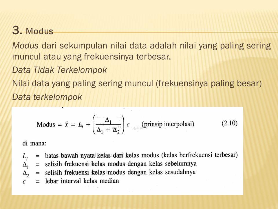 3. Modus Modus dari sekumpulan nilai data adalah nilai yang paling sering muncul atau yang frekuensinya terbesar. Data Tidak Terkelompok Nilai data ya