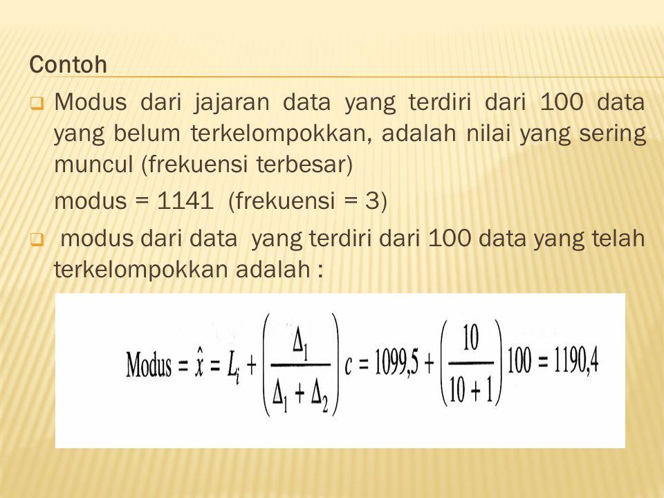 Contoh  Modus dari jajaran data yang terdiri dari 100 data yang belum terkelompokkan, adalah nilai yang sering muncul (frekuensi terbesar) modus = 1141 (frekuensi = 3)  modus dari data yang terdiri dari 100 data yang telah terkelompokkan adalah :