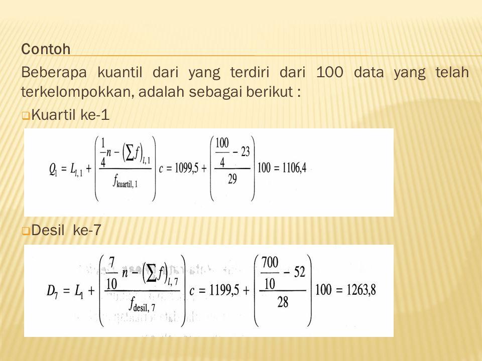 Contoh Beberapa kuantil dari yang terdiri dari 100 data yang telah terkelompokkan, adalah sebagai berikut :  Kuartil ke-1  Desil ke-7