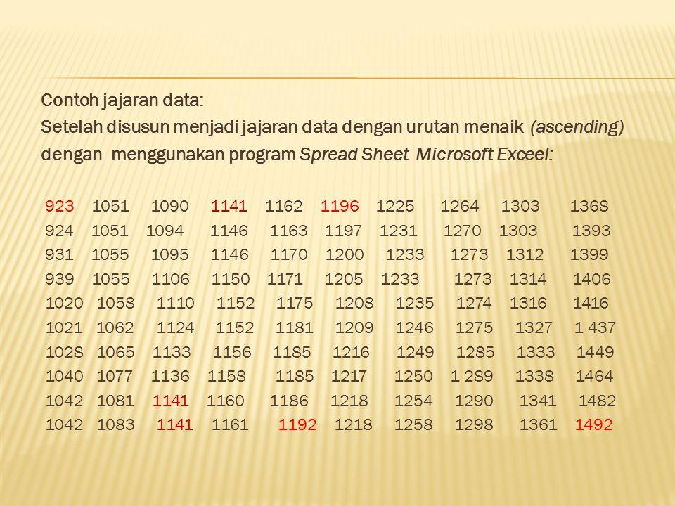 Contoh jajaran data: Setelah disusun menjadi jajaran data dengan urutan menaik (ascending) dengan menggunakan program Spread Sheet Microsoft Exceel: 9