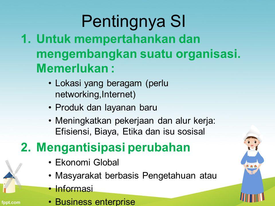 Pentingnya SI 1.Untuk mempertahankan dan mengembangkan suatu organisasi. Memerlukan : Lokasi yang beragam (perlu networking,Internet) Produk dan layan
