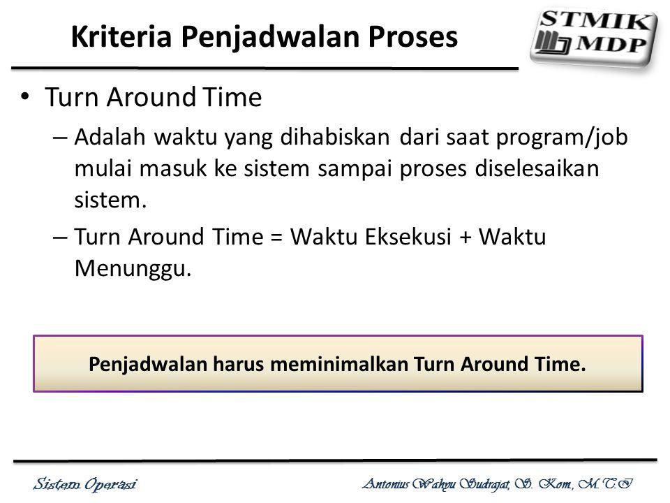 Sistem Operasi Antonius Wahyu Sudrajat, S. Kom., M.T.I Turn Around Time – Adalah waktu yang dihabiskan dari saat program/job mulai masuk ke sistem sam