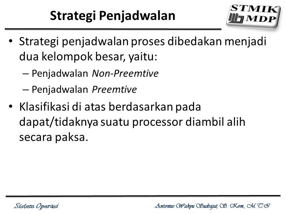 Sistem Operasi Antonius Wahyu Sudrajat, S. Kom., M.T.I Strategi penjadwalan proses dibedakan menjadi dua kelompok besar, yaitu: – Penjadwalan Non-Pree