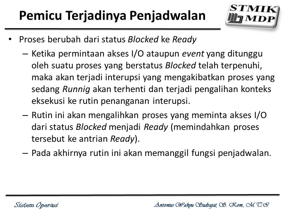 Sistem Operasi Antonius Wahyu Sudrajat, S. Kom., M.T.I Proses berubah dari status Blocked ke Ready – Ketika permintaan akses I/O ataupun event yang di