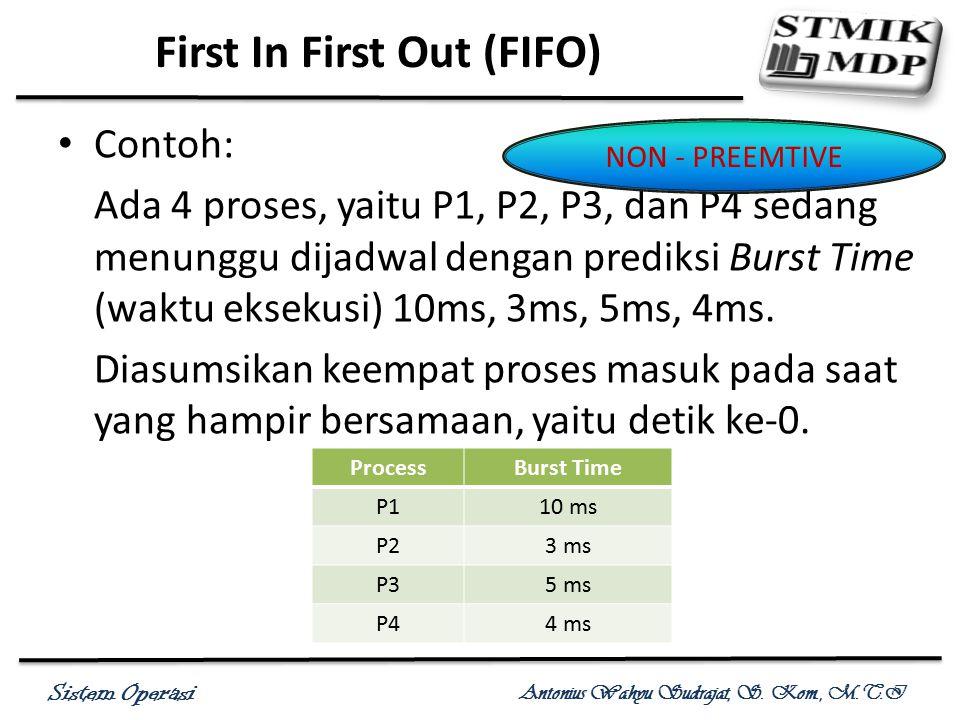 Sistem Operasi Antonius Wahyu Sudrajat, S. Kom., M.T.I Contoh: Ada 4 proses, yaitu P1, P2, P3, dan P4 sedang menunggu dijadwal dengan prediksi Burst T