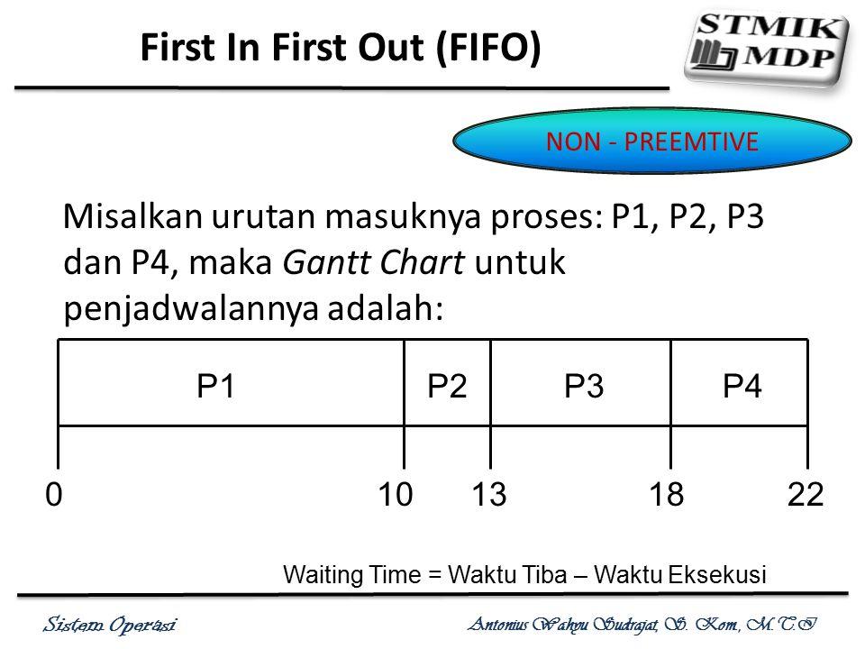 Sistem Operasi Antonius Wahyu Sudrajat, S. Kom., M.T.I Misalkan urutan masuknya proses: P1, P2, P3 dan P4, maka Gantt Chart untuk penjadwalannya adala
