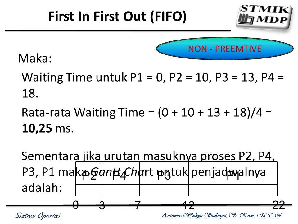 Sistem Operasi Antonius Wahyu Sudrajat, S. Kom., M.T.I Maka: Waiting Time untuk P1 = 0, P2 = 10, P3 = 13, P4 = 18. Rata-rata Waiting Time = (0 + 10 +