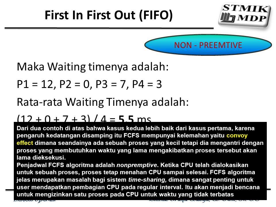 Sistem Operasi Antonius Wahyu Sudrajat, S. Kom., M.T.I Maka Waiting timenya adalah: P1 = 12, P2 = 0, P3 = 7, P4 = 3 Rata-rata Waiting Timenya adalah: