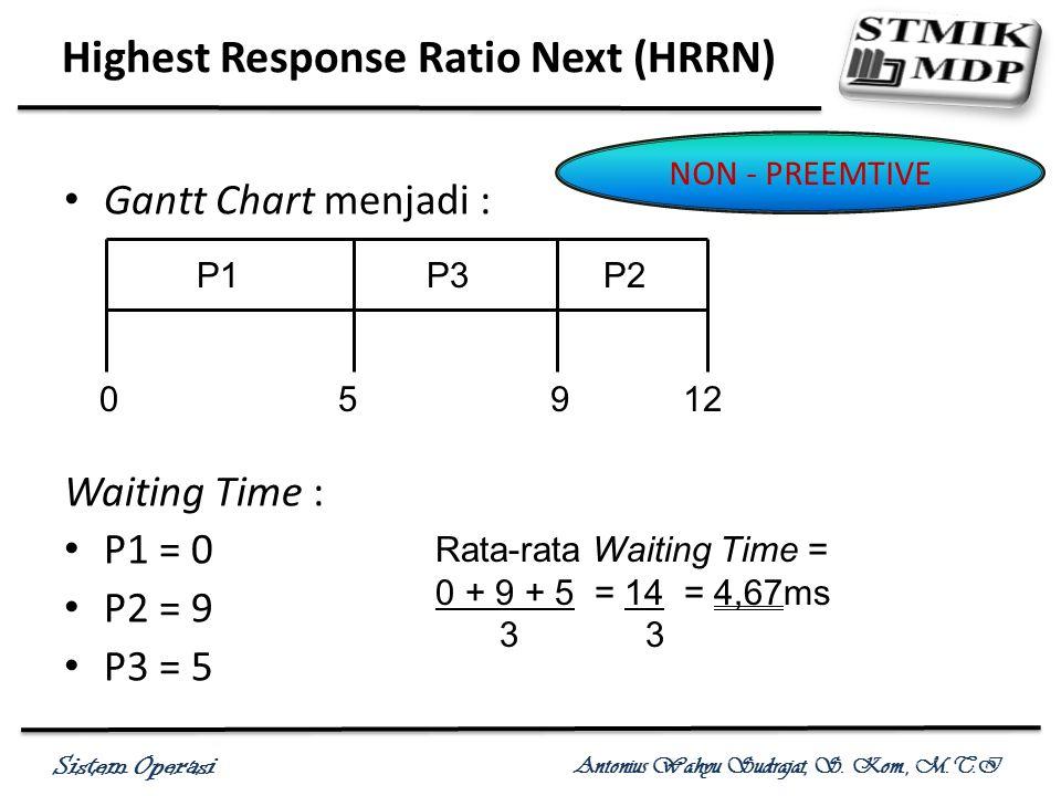 Sistem Operasi Antonius Wahyu Sudrajat, S. Kom., M.T.I Gantt Chart menjadi : Waiting Time : P1 = 0 P2 = 9 P3 = 5 Highest Response Ratio Next (HRRN) NO