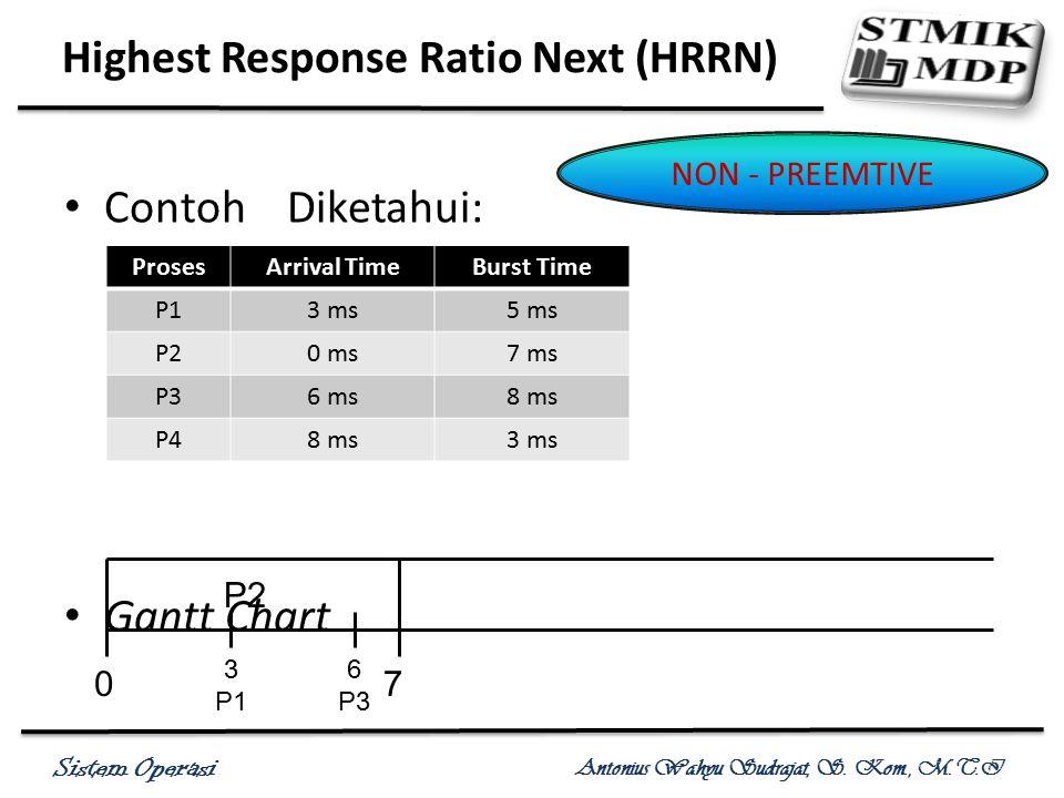 Sistem Operasi Antonius Wahyu Sudrajat, S. Kom., M.T.I Contoh Diketahui: Gantt Chart Highest Response Ratio Next (HRRN) NON - PREEMTIVE ProsesArrival