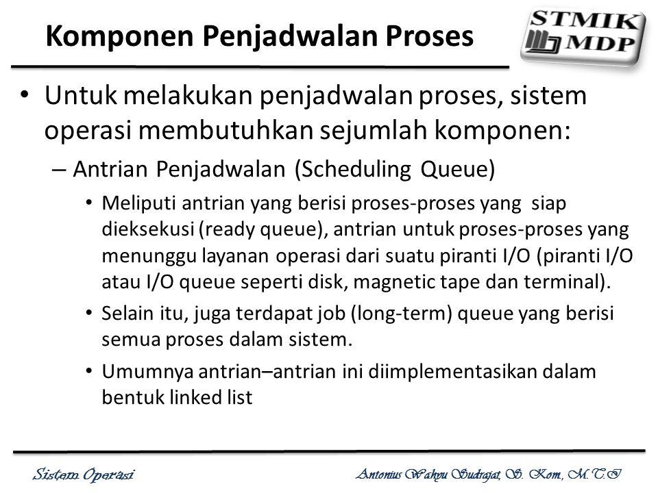 Sistem Operasi Antonius Wahyu Sudrajat, S. Kom., M.T.I Untuk melakukan penjadwalan proses, sistem operasi membutuhkan sejumlah komponen: – Antrian Pen