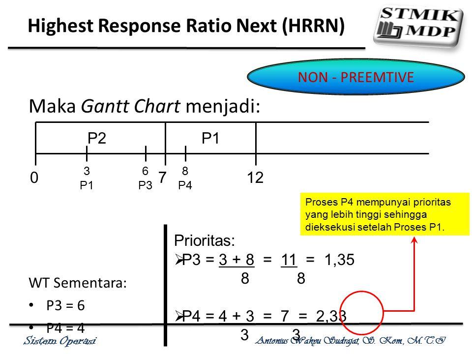 Sistem Operasi Antonius Wahyu Sudrajat, S. Kom., M.T.I Maka Gantt Chart menjadi: WT Sementara: P3 = 6 P4 = 4 Highest Response Ratio Next (HRRN) NON -