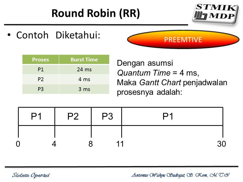 Sistem Operasi Antonius Wahyu Sudrajat, S. Kom., M.T.I Contoh Diketahui: Round Robin (RR) PREEMTIVE ProsesBurst Time P124 ms P24 ms P33 ms Dengan asum