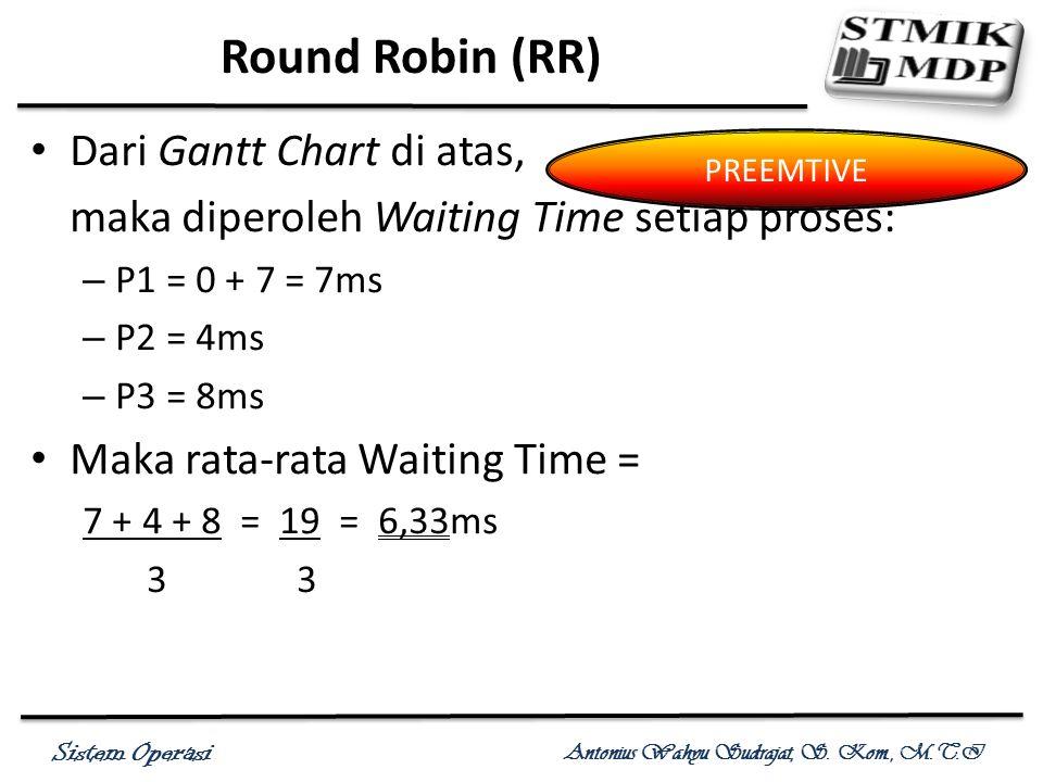 Sistem Operasi Antonius Wahyu Sudrajat, S. Kom., M.T.I Dari Gantt Chart di atas, maka diperoleh Waiting Time setiap proses: – P1 = 0 + 7 = 7ms – P2 =