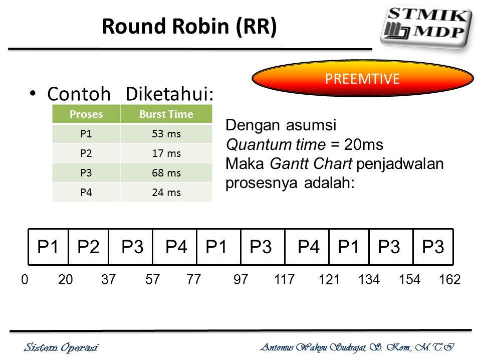 Sistem Operasi Antonius Wahyu Sudrajat, S. Kom., M.T.I ContohDiketahui: Round Robin (RR) PREEMTIVE ProsesBurst Time P153 ms P217 ms P368 ms P424 ms De