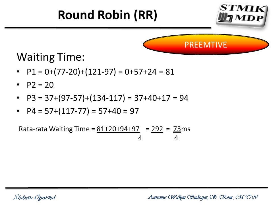 Sistem Operasi Antonius Wahyu Sudrajat, S. Kom., M.T.I Waiting Time: P1 = 0+(77-20)+(121-97) = 0+57+24 = 81 P2 = 20 P3 = 37+(97-57)+(134-117) = 37+40+