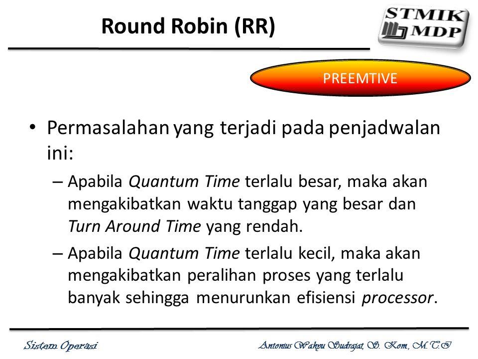 Sistem Operasi Antonius Wahyu Sudrajat, S. Kom., M.T.I Permasalahan yangterjadi pada penjadwalan ini: – Apabila Quantum Time terlalu besar, maka akan
