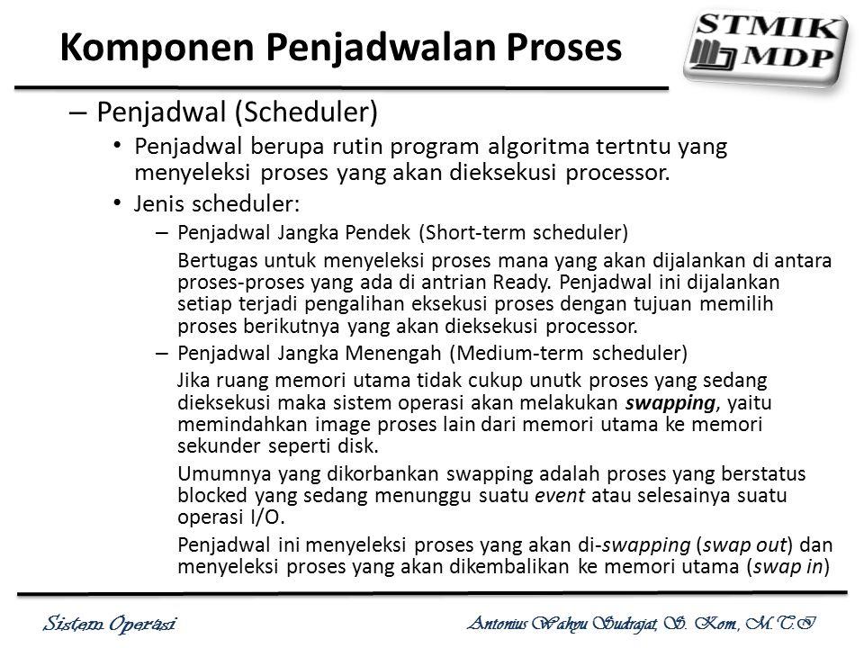 Sistem Operasi Antonius Wahyu Sudrajat, S. Kom., M.T.I – Penjadwal (Scheduler) Penjadwal berupa rutin program algoritma tertntu yang menyeleksi proses
