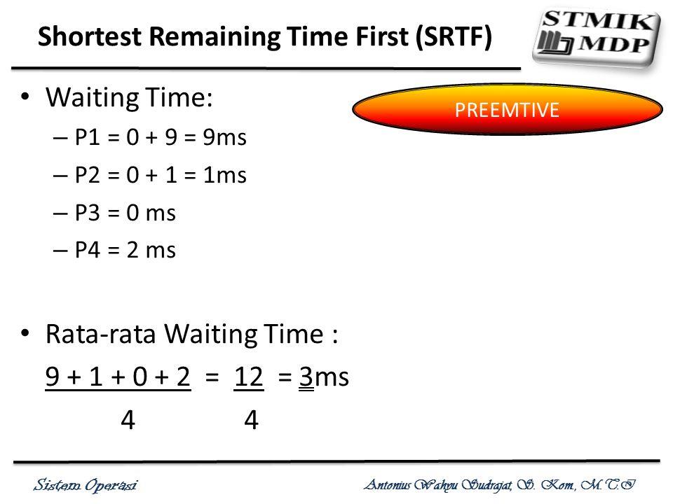 Sistem Operasi Antonius Wahyu Sudrajat, S. Kom., M.T.I Waiting Time: – P1 = 0 + 9 = 9ms – P2 = 0 + 1 = 1ms – P3 = 0 ms – P4 = 2 ms Rata-rata Waiting T