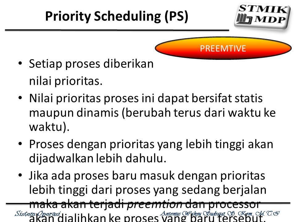 Sistem Operasi Antonius Wahyu Sudrajat, S. Kom., M.T.I Setiap proses diberikan nilai prioritas. Nilai prioritas proses ini dapat bersifat statis maupu