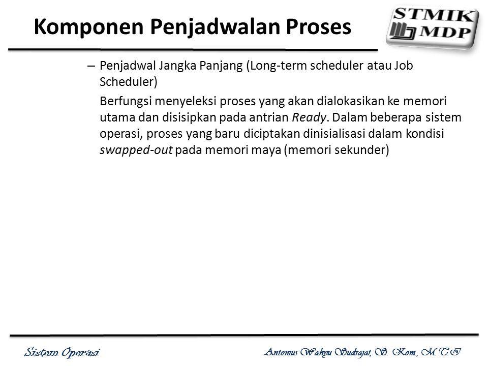 Sistem Operasi Antonius Wahyu Sudrajat, S. Kom., M.T.I – Penjadwal Jangka Panjang (Long-term scheduler atau Job Scheduler) Berfungsi menyeleksi proses
