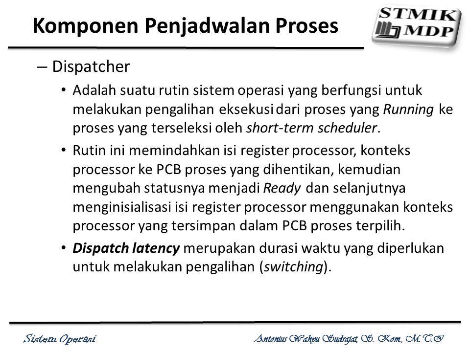 Sistem Operasi Antonius Wahyu Sudrajat, S. Kom., M.T.I – Dispatcher Adalah suatu rutin sistem operasi yang berfungsi untuk melakukan pengalihan ekseku