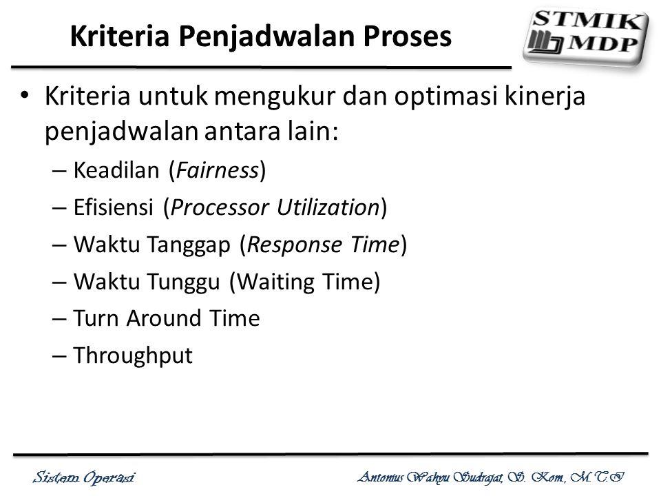 Sistem Operasi Antonius Wahyu Sudrajat, S. Kom., M.T.I Kriteria untuk mengukur dan optimasi kinerja penjadwalan antara lain: – Keadilan (Fairness) – E