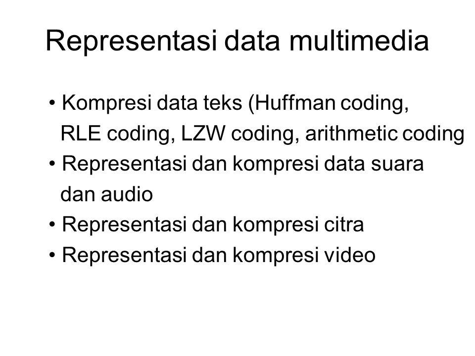 Kompresi data : Metode representasi data/informasi kedalam ukuran yang lebih kecil sehingga dapat mempercepat waktu transmisinya dan memperkecil penggunaan memori penyimpanan Kompresi dapat dilakukan tanpa kehilangan atau perubahan data (Lossless compression) Kompresi dapat dilakukan dengan kehilangan atau perubahan data (lossy compression)