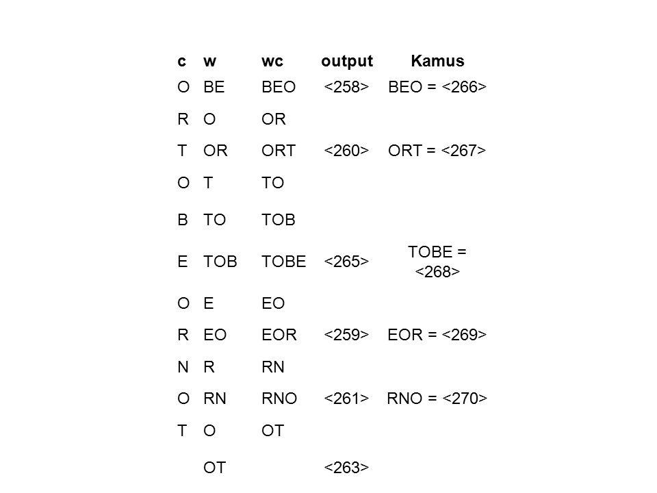 cwwcoutputKamus OBEBEO BEO = ROOR T ORT ORT = OTTO B TOB E TOBE TOBE = OEEO R EOR EOR = NRRN O RNO RNO = TOOT
