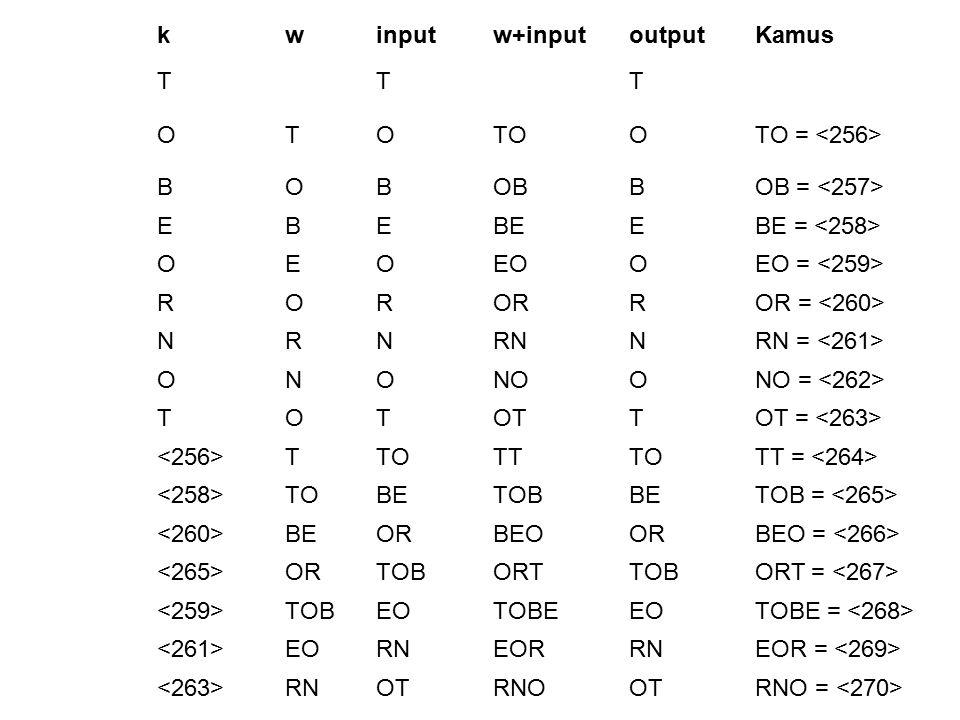kwinputw+inputoutputKamus TTT OTOTOOTO = BOBOBBOB = EBEBEEBE = OEOEOOEO = RORORROR = NRNRNNRN = ONONOONO = TOTOTTOT = TTOTTTOTT = TOBETOBBETOB = BEORB