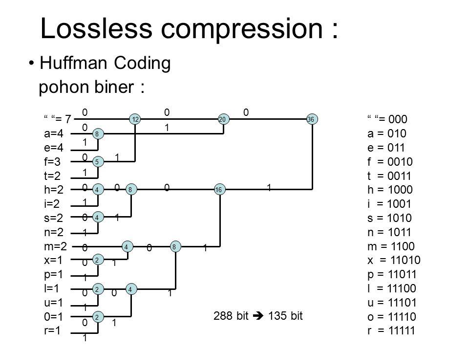 Lossless compression : Huffman Coding pohon biner : = 7 a=4 e=4 f=3 t=2 h=2 i=2 s=2 n=2 m=2 x=1 p=1 l=1 u=1 0=1 r=1 2 2 24 0 0 0 0 1 1 0 1 1 0 0 0 1 1 0 1 1 0 0 1 0 1 1 0 0 1 1 0 1 1 4 4 4 5 8 8 8 12 16 2036 = 000 a = 010 e = 011 f = 0010 t = 0011 h = 1000 i = 1001 s = 1010 n = 1011 m = 1100 x = 11010 p = 11011 l = 11100 u = 11101 o = 11110 r = 11111 288 bit  135 bit