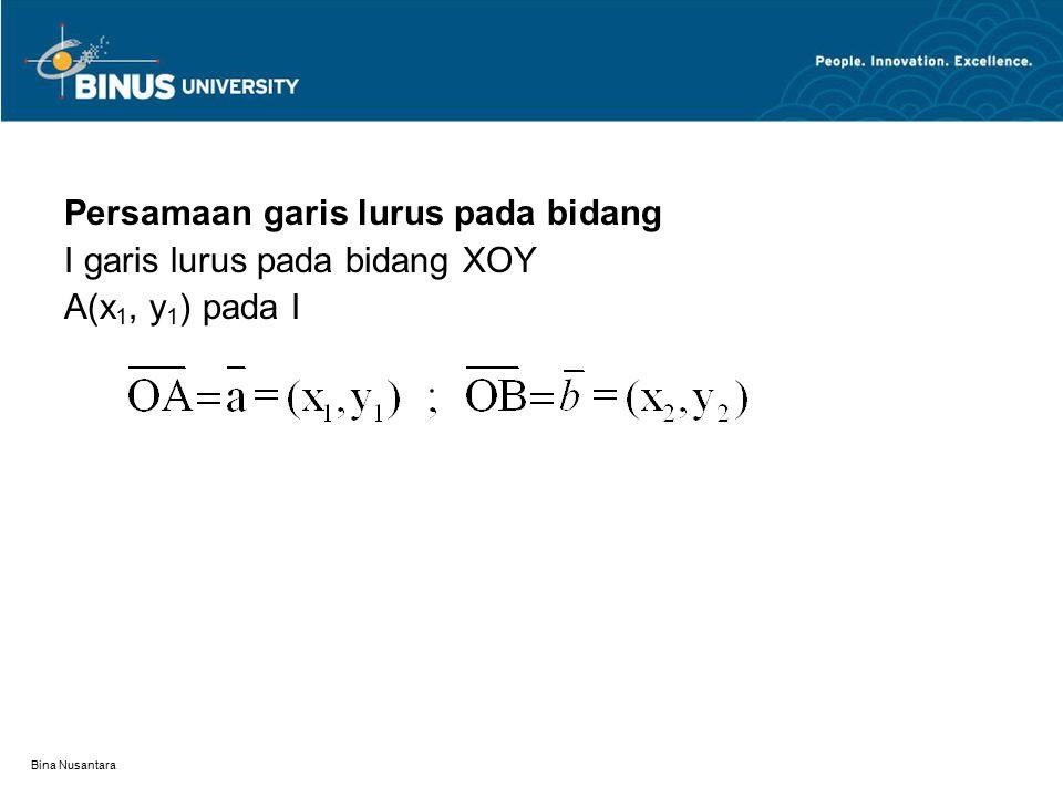 Persamaan garis lurus pada bidang I garis lurus pada bidang XOY A(x 1, y 1 ) pada I