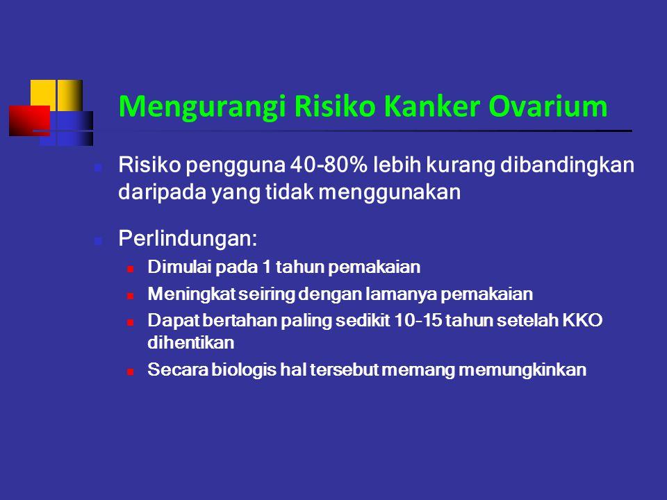 Mengurangi Risiko Kanker Ovarium Risiko pengguna 40-80% lebih kurang dibandingkan daripada yang tidak menggunakan Perlindungan: Dimulai pada 1 tahun p