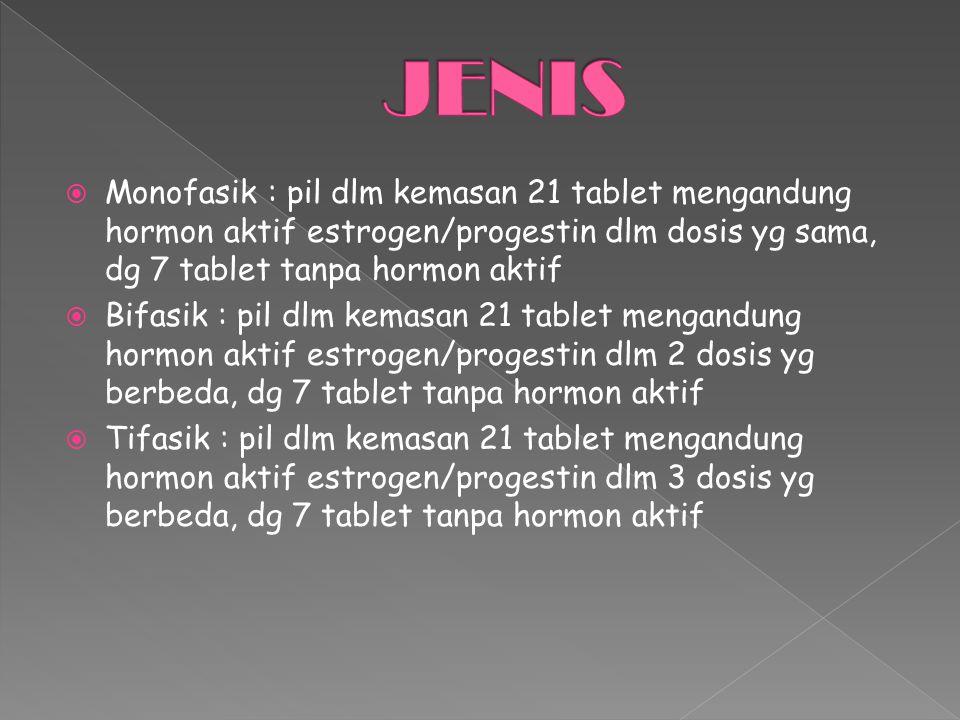  Monofasik : pil dlm kemasan 21 tablet mengandung hormon aktif estrogen/progestin dlm dosis yg sama, dg 7 tablet tanpa hormon aktif  Bifasik : pil dlm kemasan 21 tablet mengandung hormon aktif estrogen/progestin dlm 2 dosis yg berbeda, dg 7 tablet tanpa hormon aktif  Tifasik : pil dlm kemasan 21 tablet mengandung hormon aktif estrogen/progestin dlm 3 dosis yg berbeda, dg 7 tablet tanpa hormon aktif