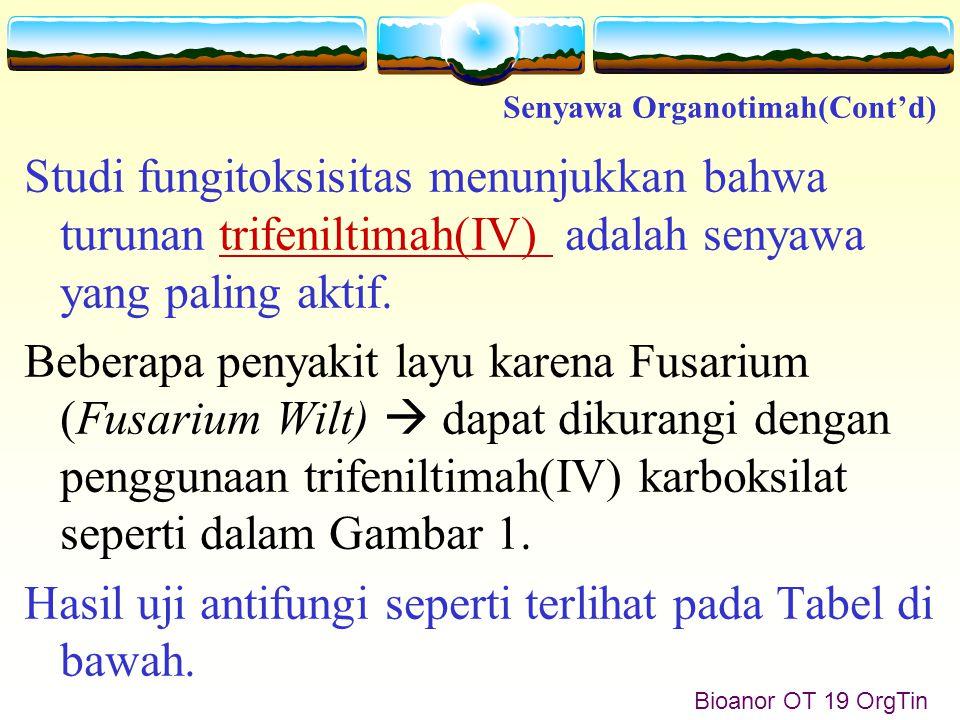 Studi fungitoksisitas menunjukkan bahwa turunan trifeniltimah(IV) adalah senyawa yang paling aktif.