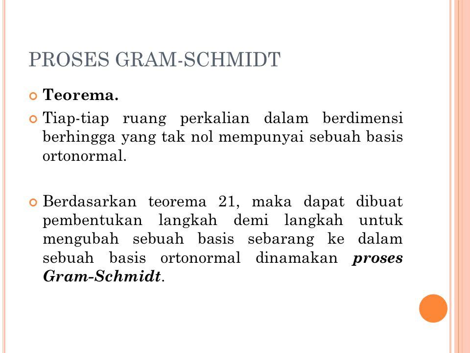 PROSES GRAM-SCHMIDT Teorema. Tiap-tiap ruang perkalian dalam berdimensi berhingga yang tak nol mempunyai sebuah basis ortonormal. Berdasarkan teorema