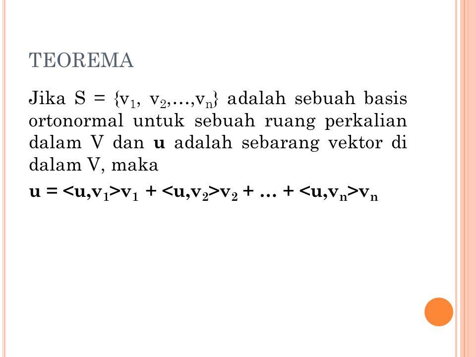 TEOREMA Jika S = {v 1, v 2,…,v n } adalah sebuah basis ortonormal untuk sebuah ruang perkalian dalam V dan u adalah sebarang vektor di dalam V, maka u