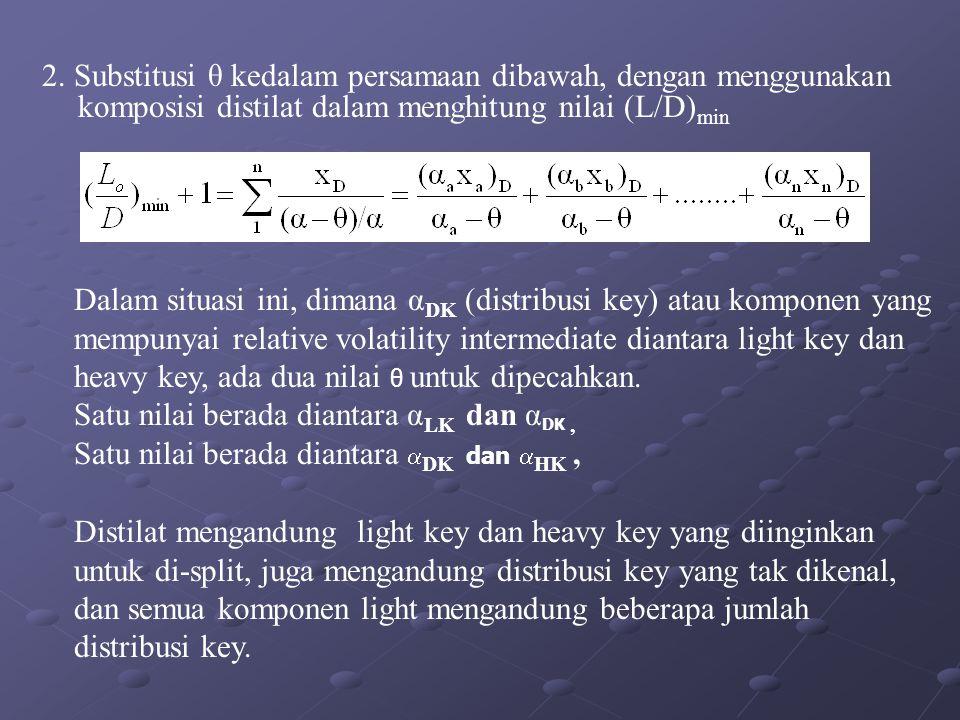 2. Substitusi θ kedalam persamaan dibawah, dengan menggunakan komposisi distilat dalam menghitung nilai (L/D) min Dalam situasi ini, dimana α DK (dist