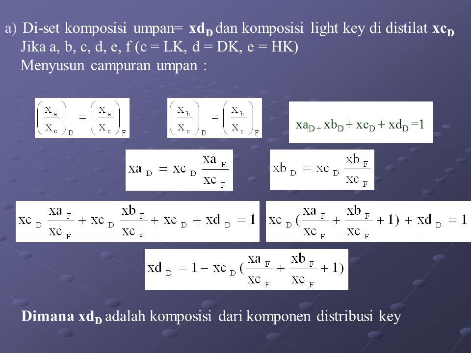 a)Di-set komposisi umpan= xd D dan komposisi light key di distilat xc D Jika a, b, c, d, e, f (c = LK, d = DK, e = HK) Menyusun campuran umpan : xa D + xb D + xc D + xd D =1 Dimana xd D adalah komposisi dari komponen distribusi key
