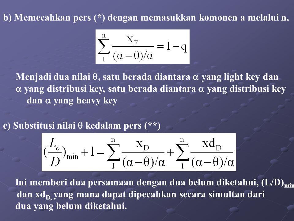b) Memecahkan pers (*) dengan memasukkan komonen a melalui n, Menjadi dua nilai , satu berada diantara  yang light key dan  yang distribusi key, satu berada diantara  yang distribusi key dan  yang heavy key c) Substitusi nilai  kedalam pers (**) Ini memberi dua persamaan dengan dua belum diketahui, (L/D) min dan xd D, yang mana dapat dipecahkan secara simultan dari dua yang belum diketahui.