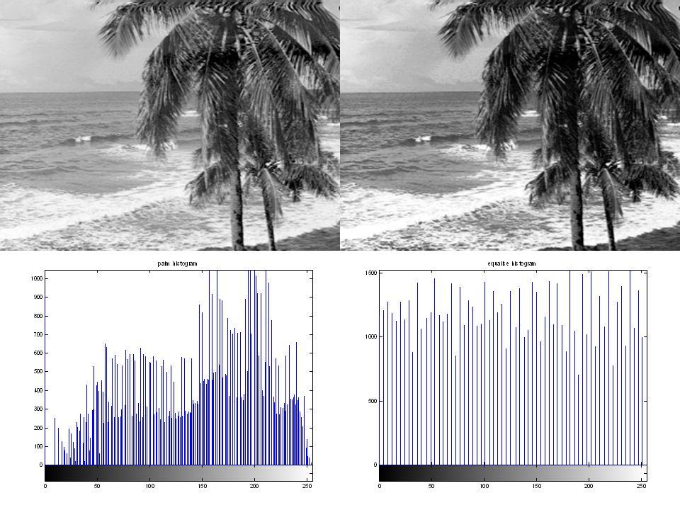 Penyederhaan Perbaikan Citra (Filter Laplacian) Images taken from Gonzalez & Woods, Digital Image Processing (2002)