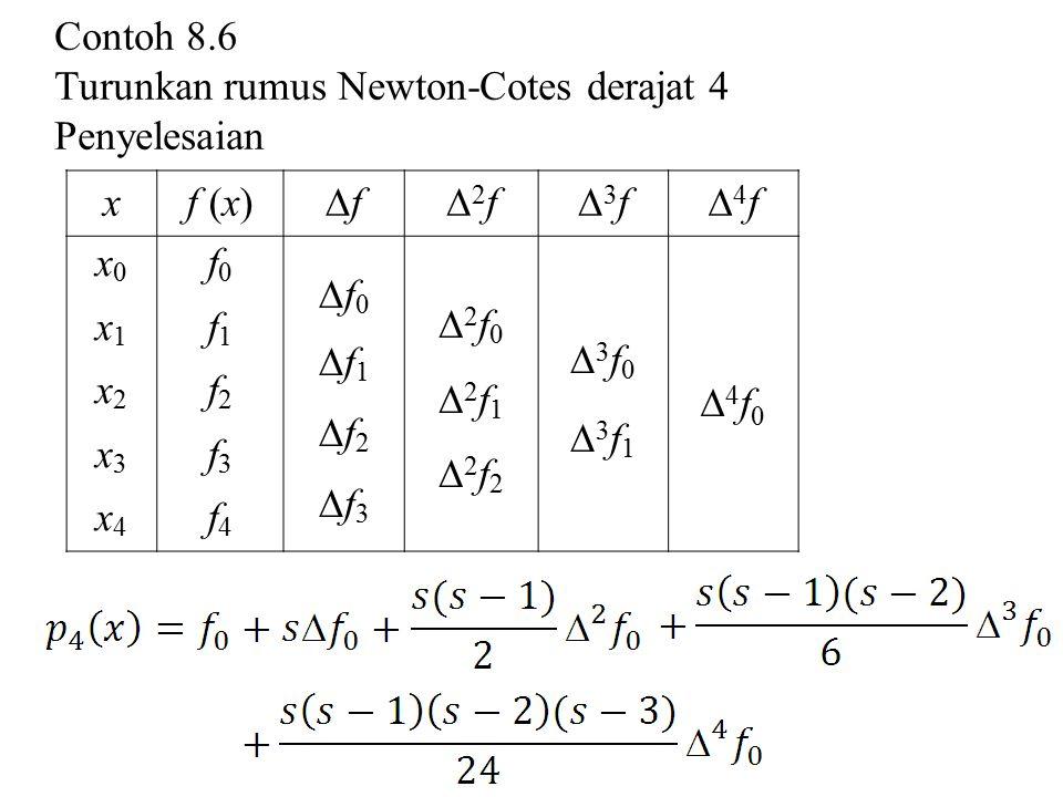 Contoh 8.6 Turunkan rumus Newton-Cotes derajat 4 Penyelesaian xf (x) ff 2f2f 3f3f 4f4f x0x1x2x3x4x0x1x2x3x4 f0f1f2f3f4f0f1f2f3f4 f0f1f2f3