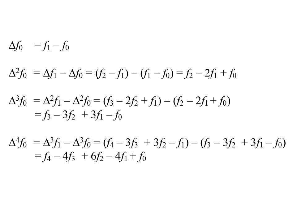 Nilai parameter Kuadratur Gauss ntiti CiCi Order 2 –0,577350269 0,577350269 1111 3 3 –0,774596669 0 0,774596669 0,555555556 0,888888889 0,555555556 5 4 –0,861136312 –0,339981044 0,339981044 0,861136312 0,347854845 0,652145155 0,347854845 7